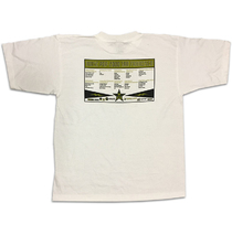 Noise Pop 2000 San Francisco White Tee